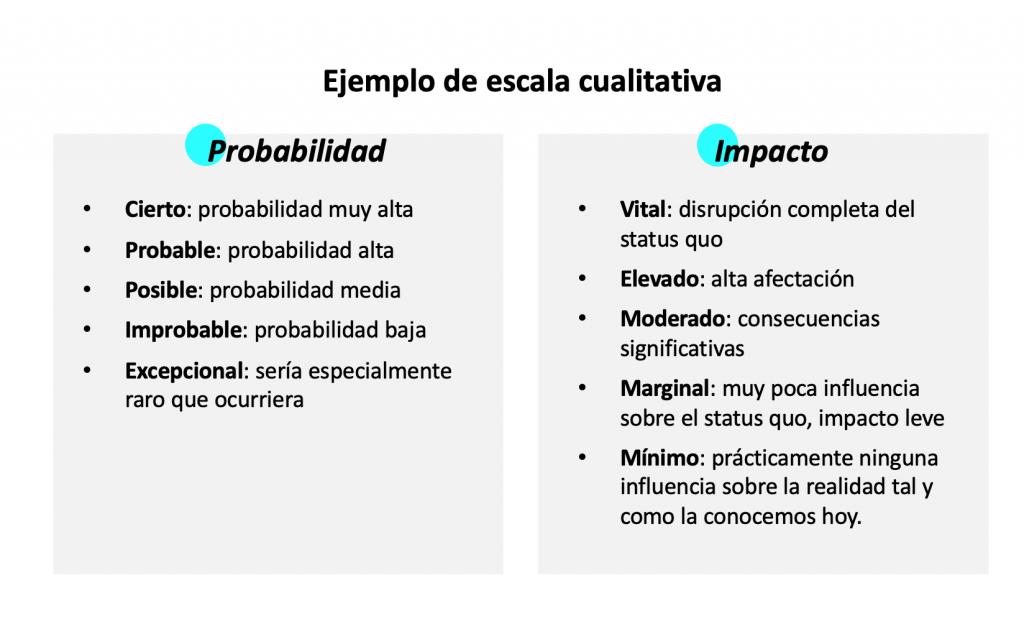Matriz-Probabilidad-Impacto-escala-cualitativa